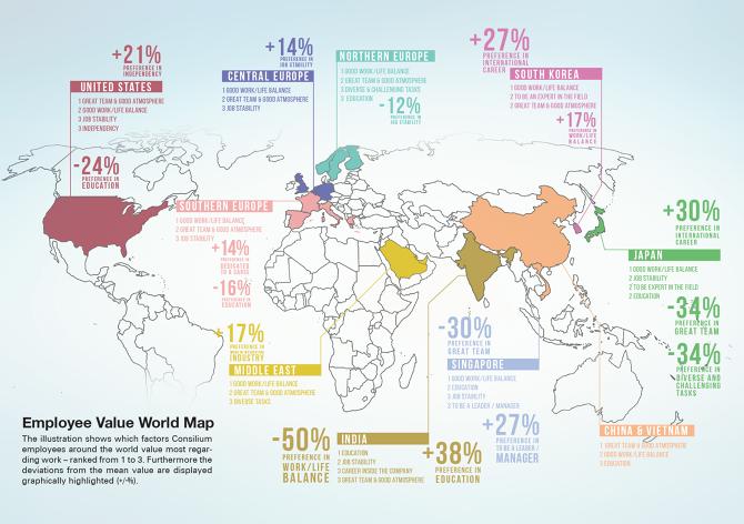 Employee value world map for consilium business design bitzuitz bd year 2 gumiabroncs Gallery